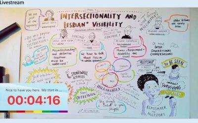 Wir waren dabei! Lesbenkonferenz: Intersektionalität und LSBTI-Politik in Europa
